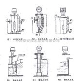 现场数字式密度计(在线式、常规不锈钢测量槽!)
