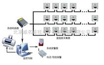 全自动智能化机房温湿度监测系统