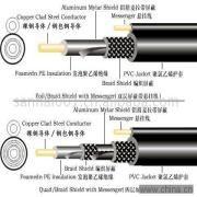 安徽RG系列同轴电缆