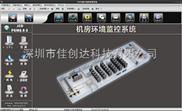 机房动力环境集中监控管理系统