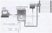 在线粉尘仪(管道式) 型号:BDZ34200(常温)