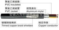 电源线RVVP仪表电缆