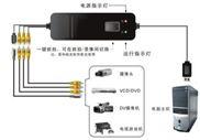 带SDK开发包的usb接口视频采集卡,支持zui新WIN7系统