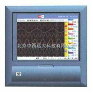 WM84SY5000/YBJL-8905-大屏幕同屏数显1-40多通道