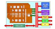 AE06汽车电器数据采集软件分析系统