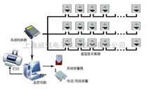 无线数据传输温湿度测控系统