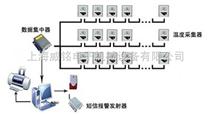 无线型网络温度监控系统