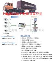 SCS-XC-A【200吨汽车磅秤、180吨汽车地泵、150吨汽车地磅、120吨汽车地磅秤】香川型动一切!