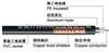 高性能防水线缆视频线