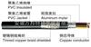 RVVP仪表电缆