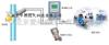 型号:BY800-DN400工业管上密度(浓度)计 型号:ZX7M-BY800-DN400
