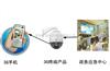 3G监控,3G安防产品,联通宽视界